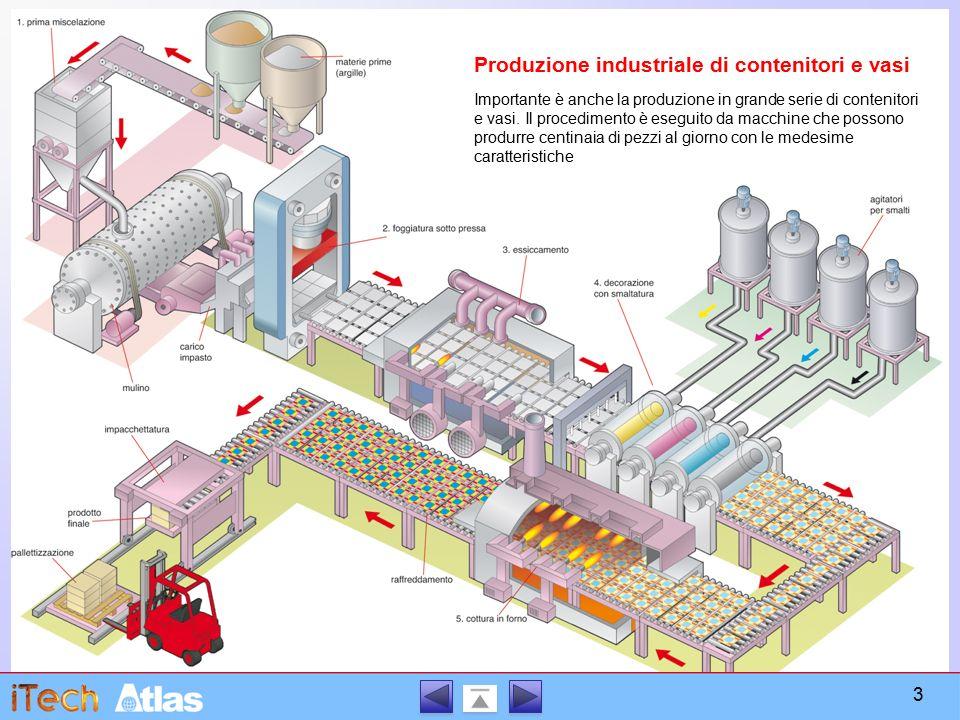 Importante è anche la produzione in grande serie di contenitori e vasi. Il procedimento è eseguito da macchine che possono produrre centinaia di pezzi