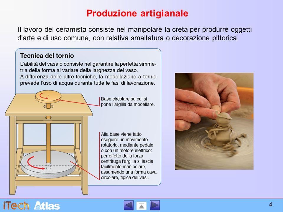 Produzione artigianale II lavoro del ceramista consiste nel manipolare la creta per produrre oggetti d'arte e di uso comune, con relativa smaltatura o decorazione pittorica.