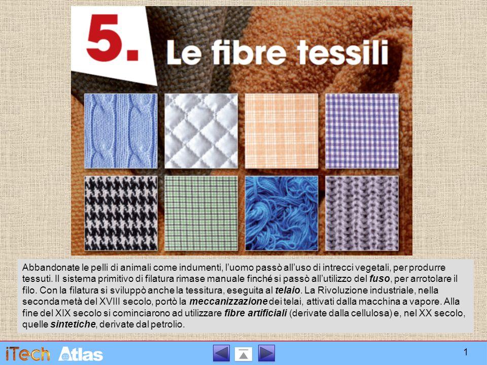 Classificazione delle fibre tessili Le fibre tessili si suddividono in base alla loro origine: fibre naturali (animali, vegetali, minerali); tecnofibre (artificiali e sintetiche).