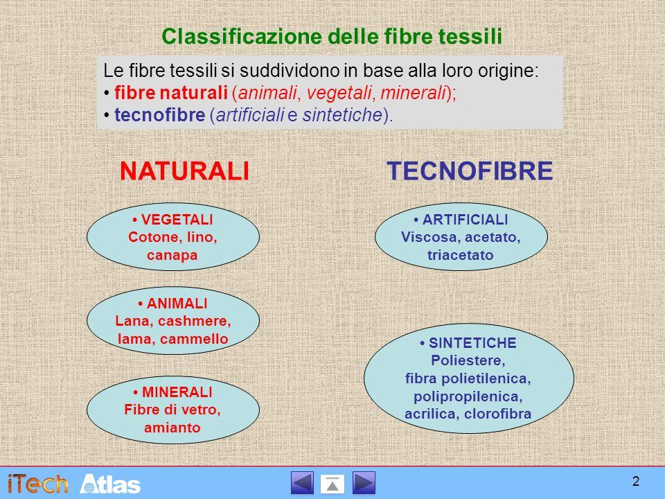 Caratteristiche e proprietà Numerose sono le varietà di fibre tessili, e notevoli sono le differenze di caratteristiche e proprietà.