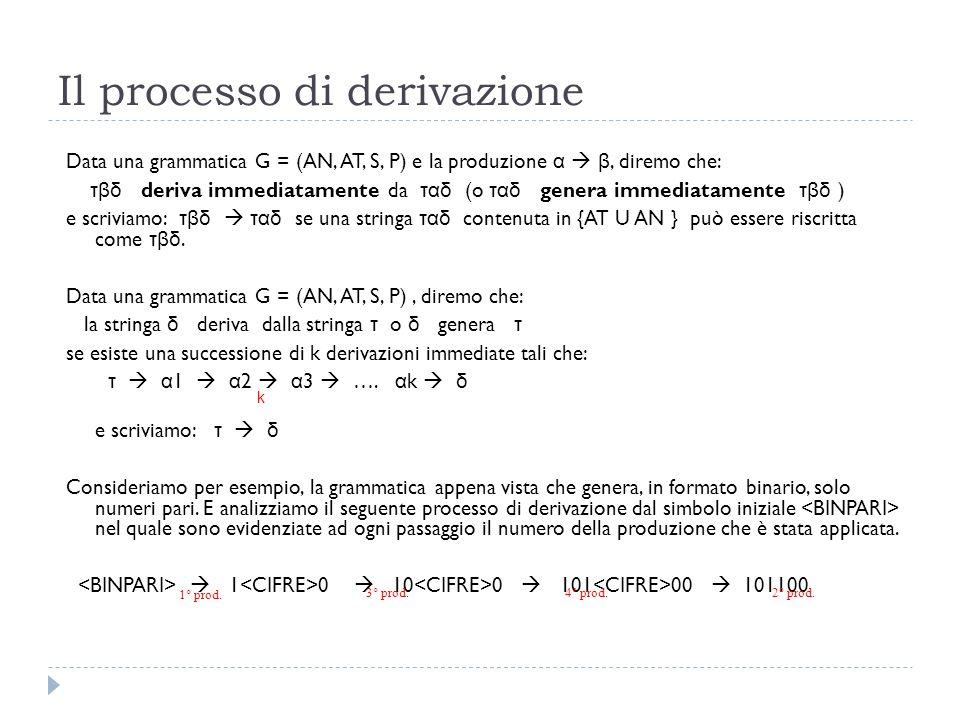 Il processo di derivazione Data una grammatica G = (AN, AT, S, P) e la produzione α  β, diremo che: τβδ deriva immediatamente da ταδ (o ταδ genera immediatamente τβδ ) e scriviamo: τβδ  ταδ se una stringa ταδ contenuta in {AT U AN } può essere riscritta come τβδ.