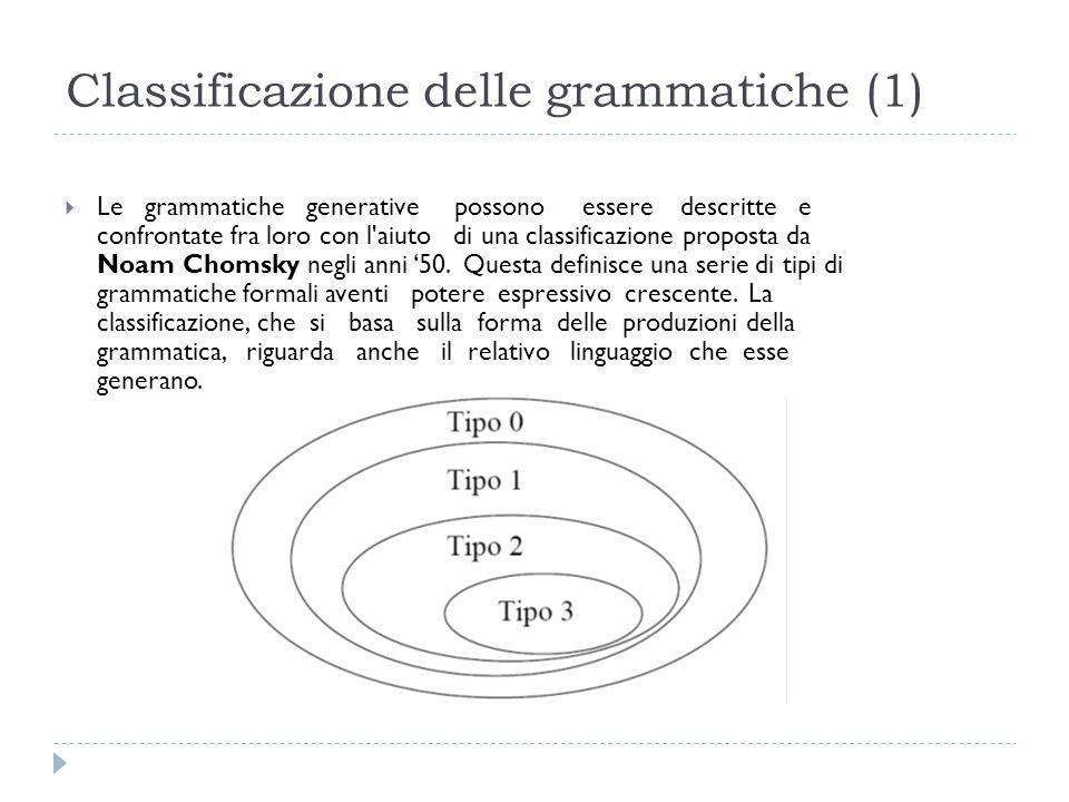 Classificazione delle grammatiche (1)  Le grammatiche generative possono essere descritte e confrontate fra loro con l aiuto di una classificazione proposta da Noam Chomsky negli anni '50.