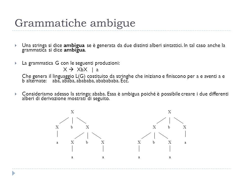 Grammatiche ambigue  Una stringa si dice ambigua se è generata da due distinti alberi sintattici.