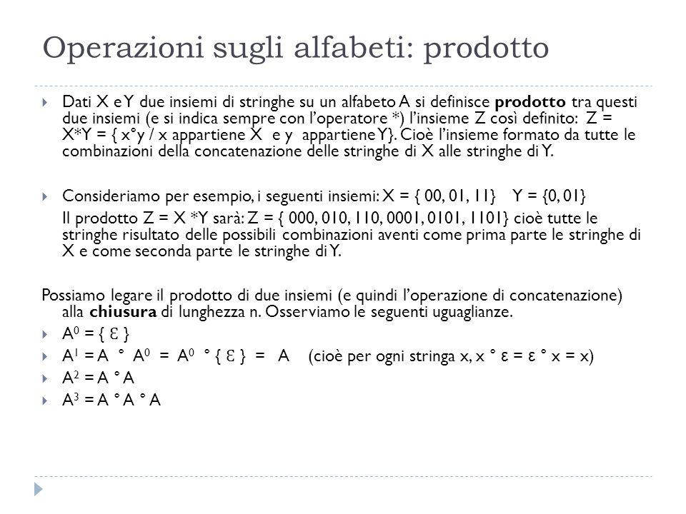 Operazioni sugli alfabeti: prodotto  Dati X e Y due insiemi di stringhe su un alfabeto A si definisce prodotto tra questi due insiemi (e si indica sempre con l'operatore *) l'insieme Z così definito: Z = X*Y = { x°y / x appartiene X e y appartiene Y}.