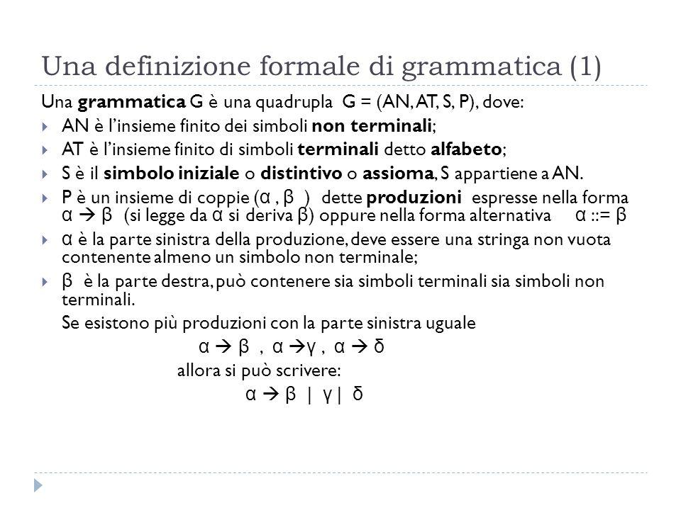 Una definizione formale di grammatica (1) Una grammatica G è una quadrupla G = (AN, AT, S, P), dove:  AN è l'insieme finito dei simboli non terminali;  AT è l'insieme finito di simboli terminali detto alfabeto;  S è il simbolo iniziale o distintivo o assioma, S appartiene a AN.