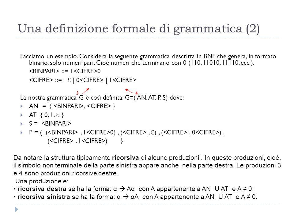 Una definizione formale di grammatica (2) Facciamo un esempio.