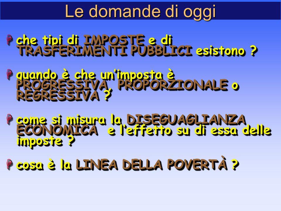 0 0.1 0.2 0.3 1983198719911995 g ITALIA, 1984-95 Fonte: ISTAT coefficiente di GINI