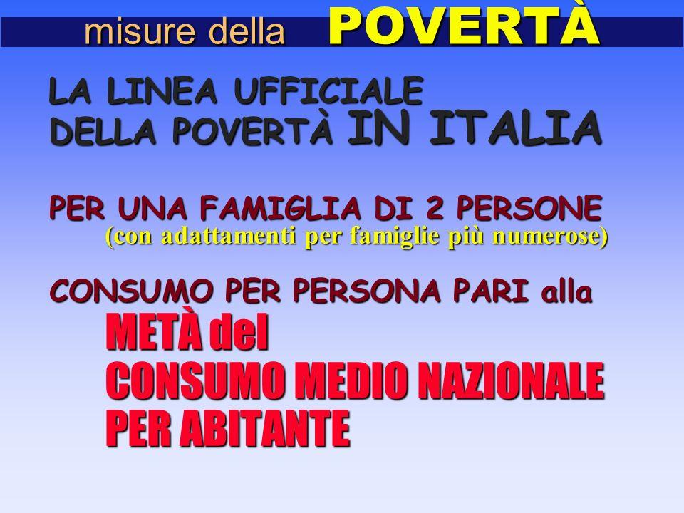 PER UNA FAMIGLIA DI 2 PERSONE (con adattamenti per famiglie più numerose) CONSUMO PER PERSONA PARI alla METÀ del CONSUMO MEDIO NAZIONALE PER ABITANTE LA LINEA UFFICIALE DELLA POVERTÀ IN ITALIA misure della POVERTÀ