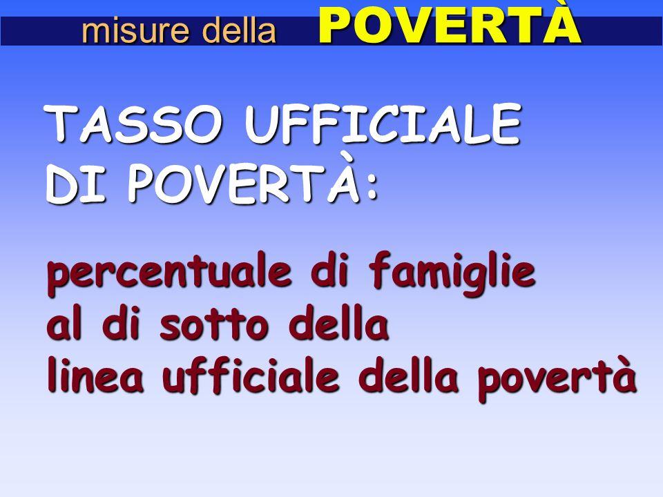percentuale di famiglie al di sotto della linea ufficiale della povertà TASSO UFFICIALE DI POVERTÀ: misure della POVERTÀ