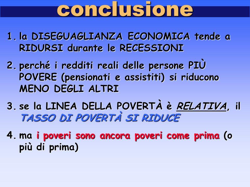 conclusione 1.la DISEGUAGLIANZA ECONOMICA tende a RIDURSI durante le RECESSIONI 2.perché i redditi reali delle persone PIÙ POVERE (pensionati e assistiti) si riducono MENO DEGLI ALTRI 3.se la LINEA DELLA POVERTÀ è RELATIVA, il TASSO DI POVERTÀ SI RIDUCE 4.ma i poveri sono ancora poveri come prima (o più di prima)