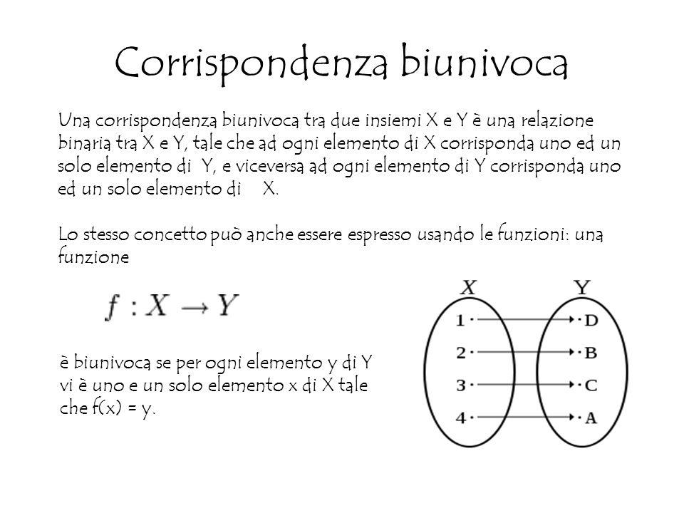 Corrispondenza biunivoca Una corrispondenza biunivoca tra due insiemi X e Y è una relazione binaria tra X e Y, tale che ad ogni elemento di X corrisponda uno ed un solo elemento di Y, e viceversa ad ogni elemento di Y corrisponda uno ed un solo elemento di X.