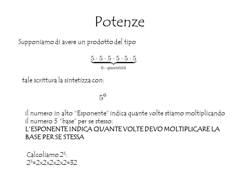 Potenze Supponiamo di avere un prodotto del tipo tale scrittura la sintetizza con: il numero in alto Esponente indica quante volte stiamo moltiplicando il numero 5 base per se stesso: L'ESPONENTE INDICA QUANTE VOLTE DEVO MOLTIPLICARE LA BASE PER SE STESSA Calcoliamo 2 5 : 2 5 =2x2x2x2x2=32