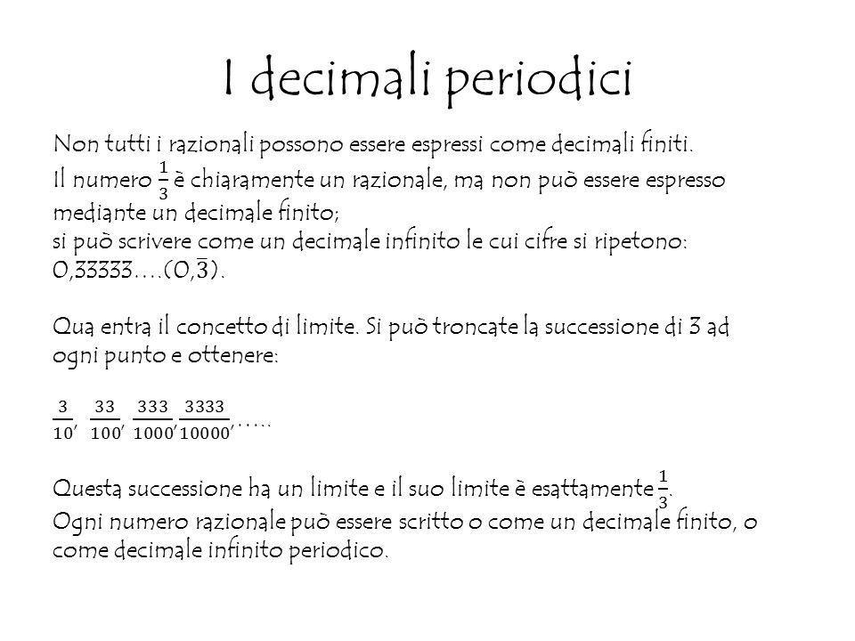 I decimali periodici