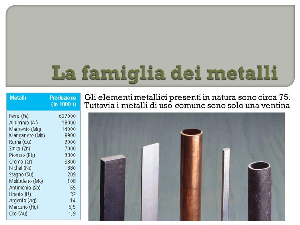 Gli elementi metallici presenti in natura sono circa 75.