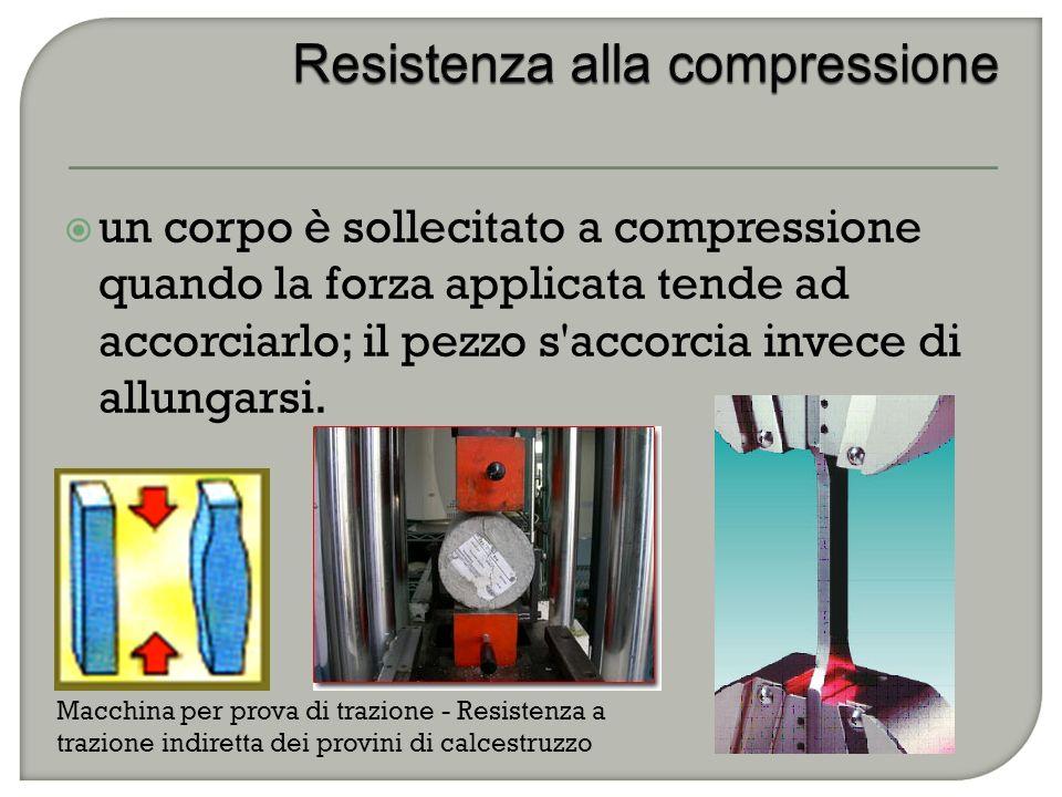  un corpo è sollecitato a compressione quando la forza applicata tende ad accorciarlo; il pezzo s accorcia invece di allungarsi.