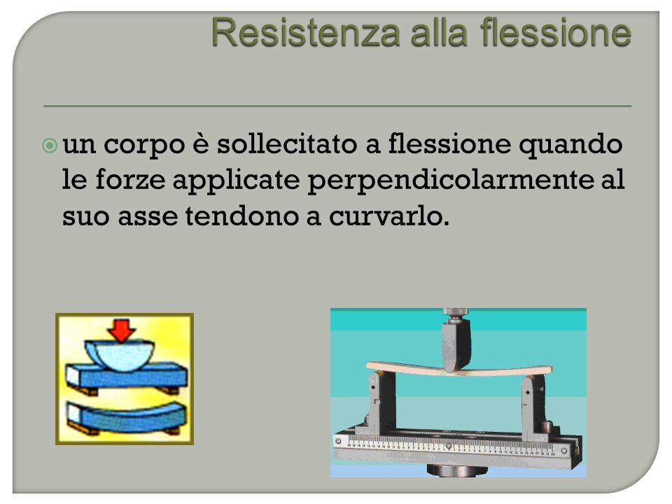  un corpo è sollecitato a flessione quando le forze applicate perpendicolarmente al suo asse tendono a curvarlo.