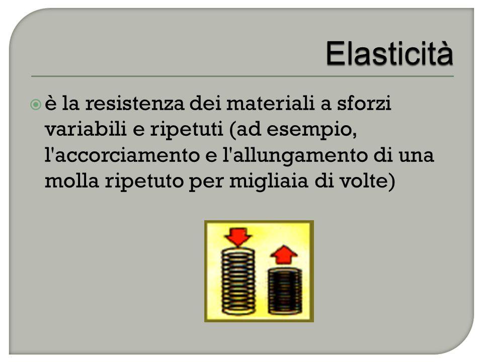  è la resistenza dei materiali a sforzi variabili e ripetuti (ad esempio, l accorciamento e l allungamento di una molla ripetuto per migliaia di volte)