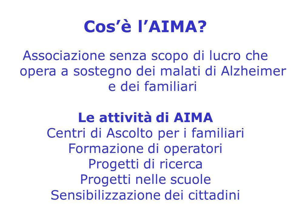 Cos'è l'AIMA.