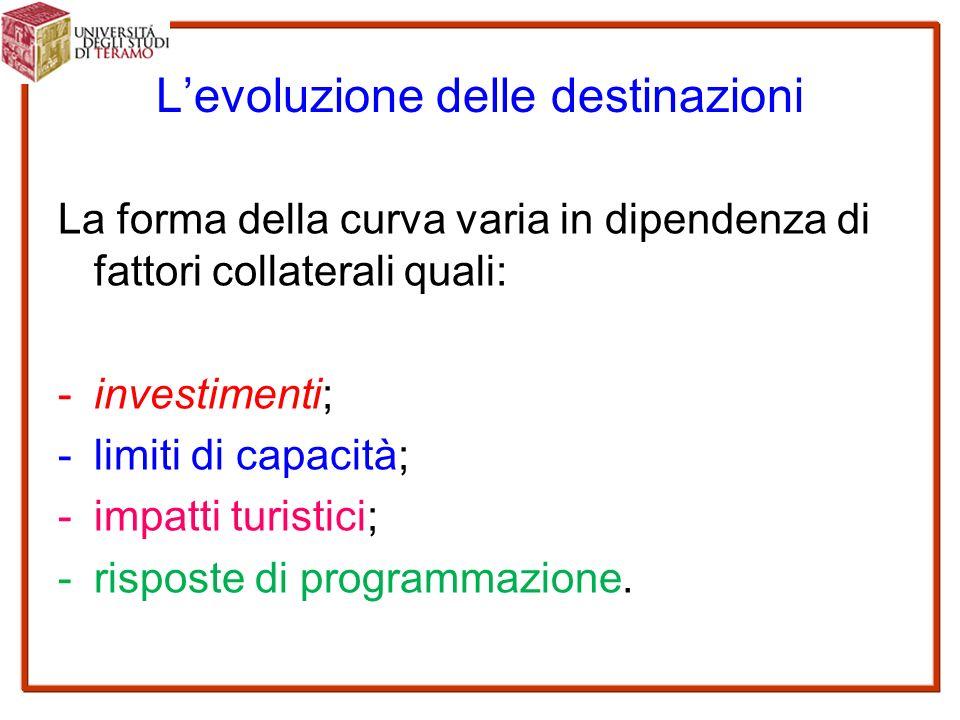L'evoluzione delle destinazioni La forma della curva varia in dipendenza di fattori collaterali quali: -investimenti; -limiti di capacità; -impatti turistici; -risposte di programmazione.