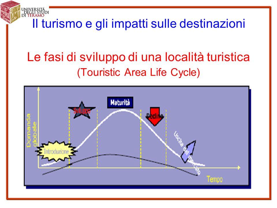 Il turismo e gli impatti sulle destinazioni Secondo il modello di sviluppo del turismo di Butler, il ciclo di vita di una destinazione attraversa sei fasi: -Esplorazione -Coinvolgimento -Sviluppo -Consolidamento -Stagnazione (stasi) -Declino e/o rinnovamento