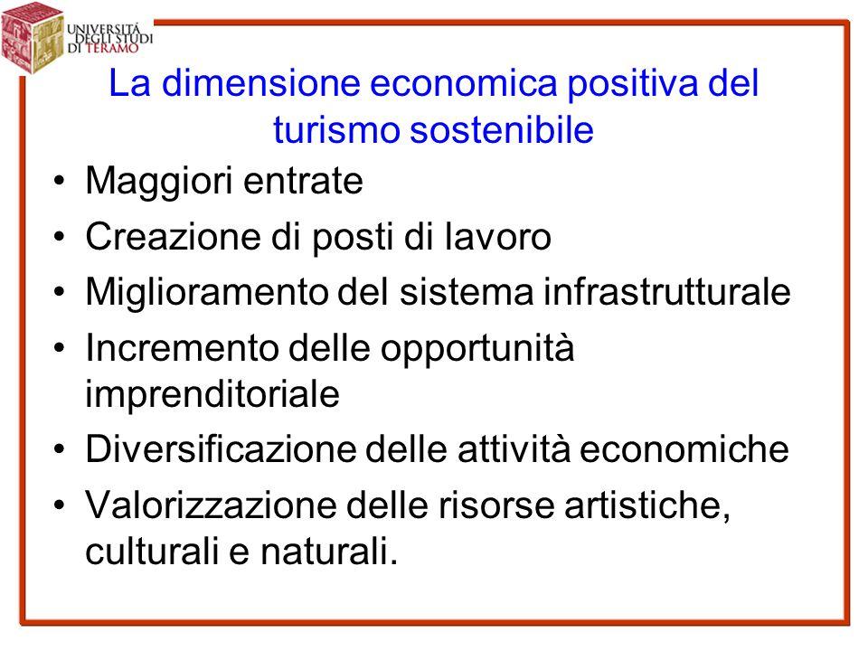 La dimensione economica positiva del turismo sostenibile Maggiori entrate Creazione di posti di lavoro Miglioramento del sistema infrastrutturale Incremento delle opportunità imprenditoriale Diversificazione delle attività economiche Valorizzazione delle risorse artistiche, culturali e naturali.
