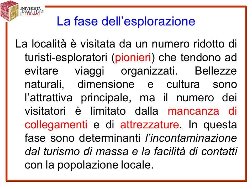 La dimensione ambientale del turismo sostenibile L'ottica di breve periodo non aiuta nel rapporto spesso conflittuale tra ambiente naturale e turismo.