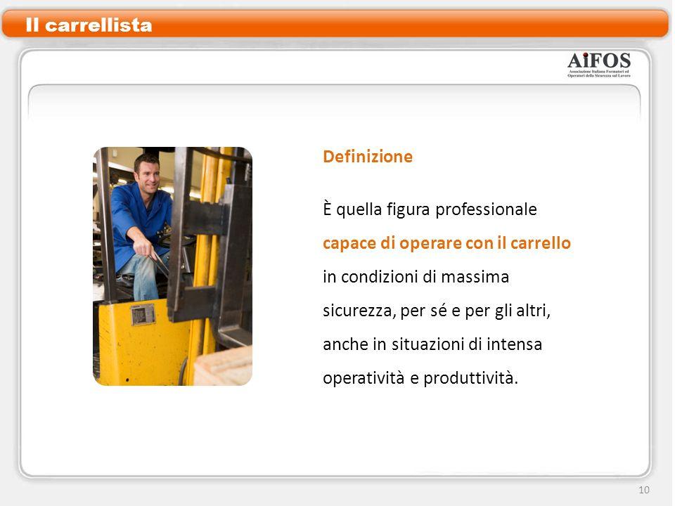 Il carrellista Definizione È quella figura professionale capace di operare con il carrello in condizioni di massima sicurezza, per sé e per gli altri, anche in situazioni di intensa operatività e produttività.