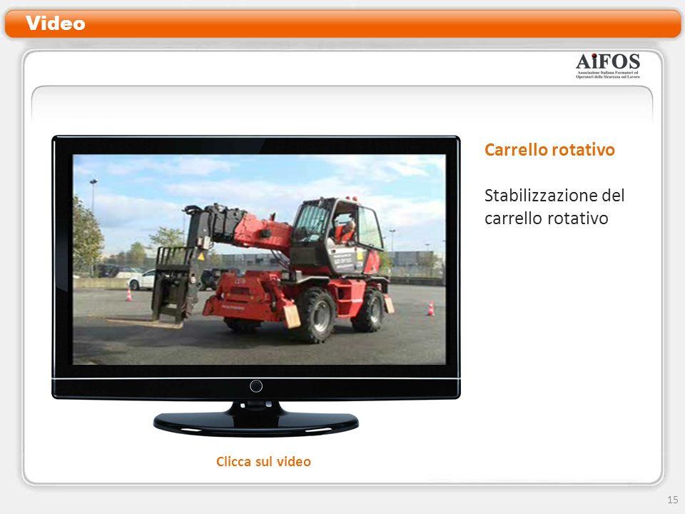 Video Clicca sul video 15 Carrello rotativo Stabilizzazione del carrello rotativo