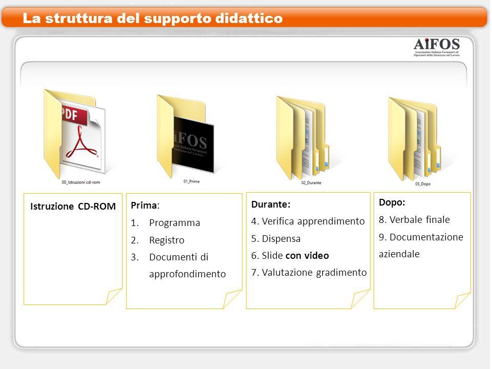Prima: 1.Programma 2.Registro 3.Documenti di approfondimento Durante: 4.