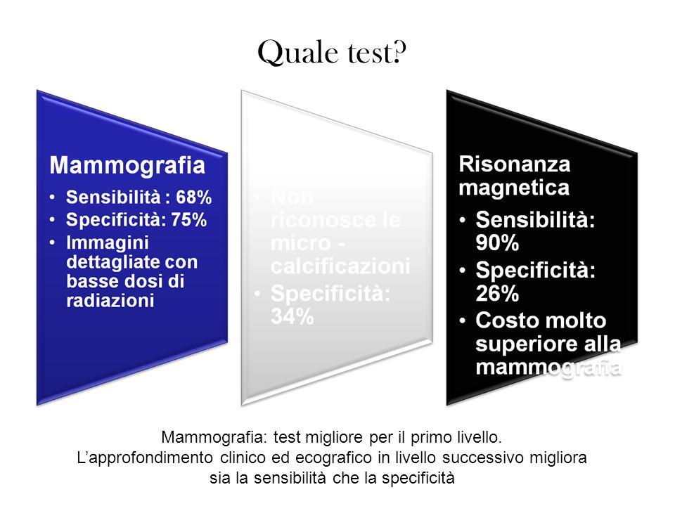 Quale test. Mammografia: test migliore per il primo livello.