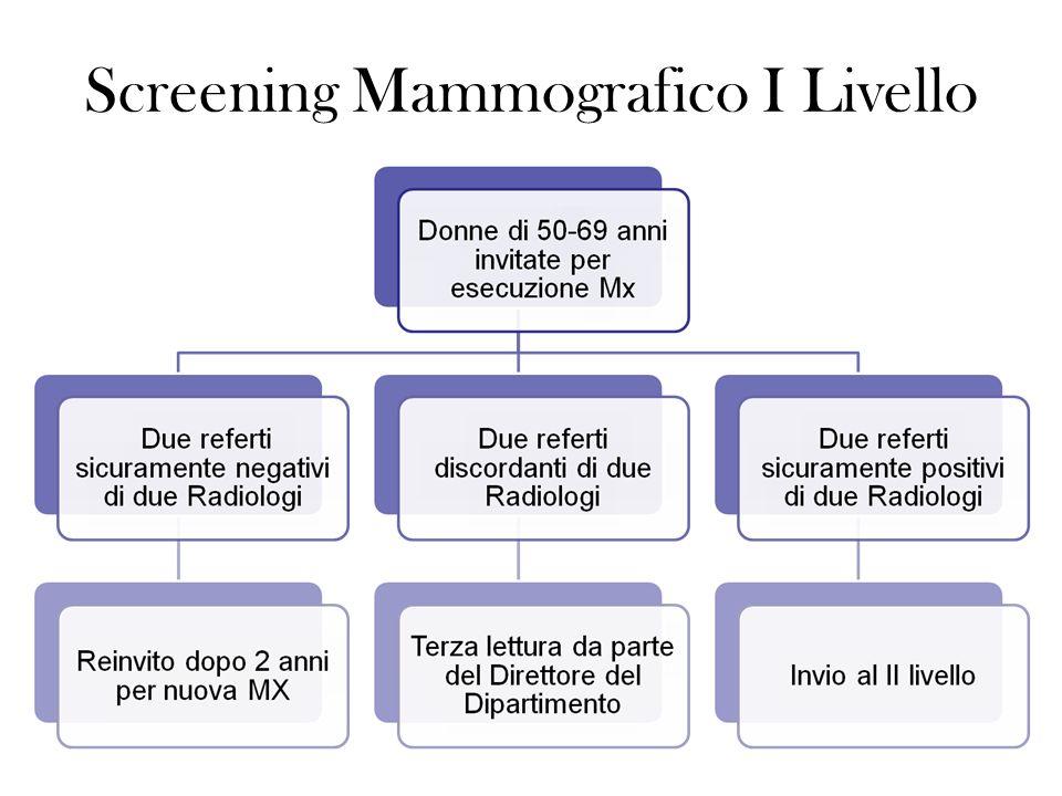 Screening Mammografico I Livello