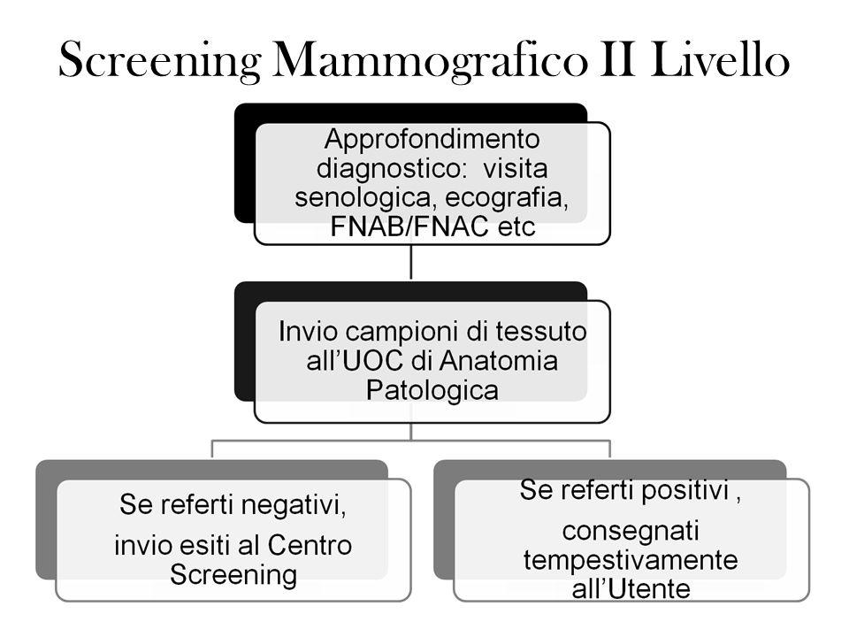 Screening Mammografico II Livello