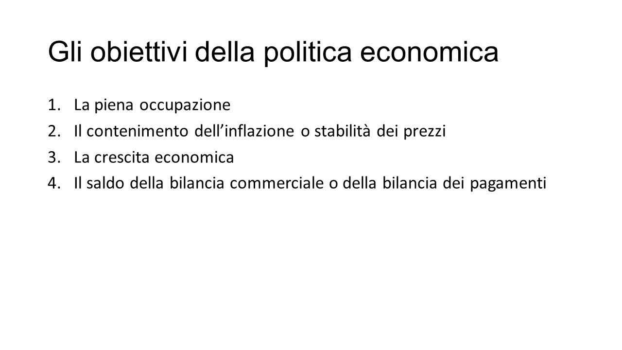 Gli obiettivi della politica economica 1.La piena occupazione 2.Il contenimento dell'inflazione o stabilità dei prezzi 3.La crescita economica 4.Il sa