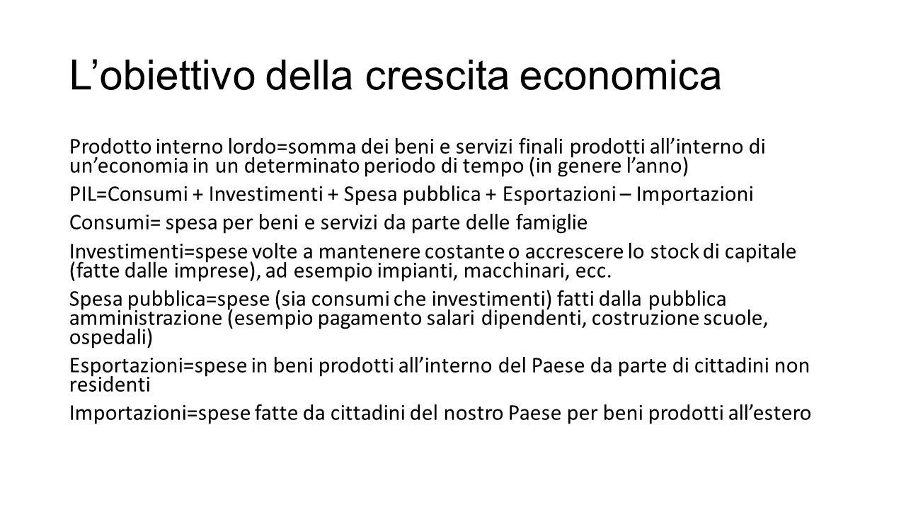 L'obiettivo della crescita economica Prodotto interno lordo=somma dei beni e servizi finali prodotti all'interno di un'economia in un determinato peri