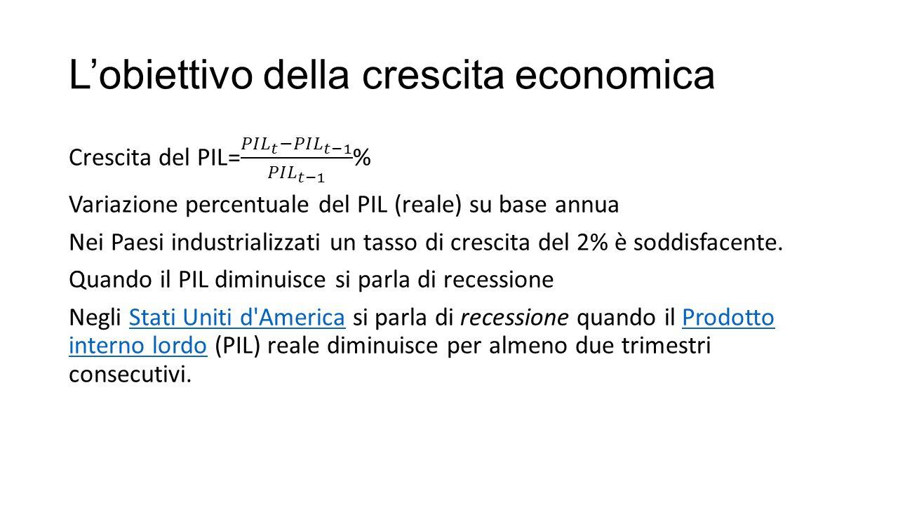 L'obiettivo della crescita economica