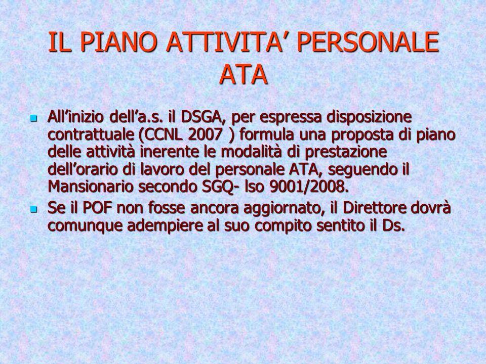 IL PIANO ATTIVITA' PERSONALE ATA All'inizio dell'a.s.