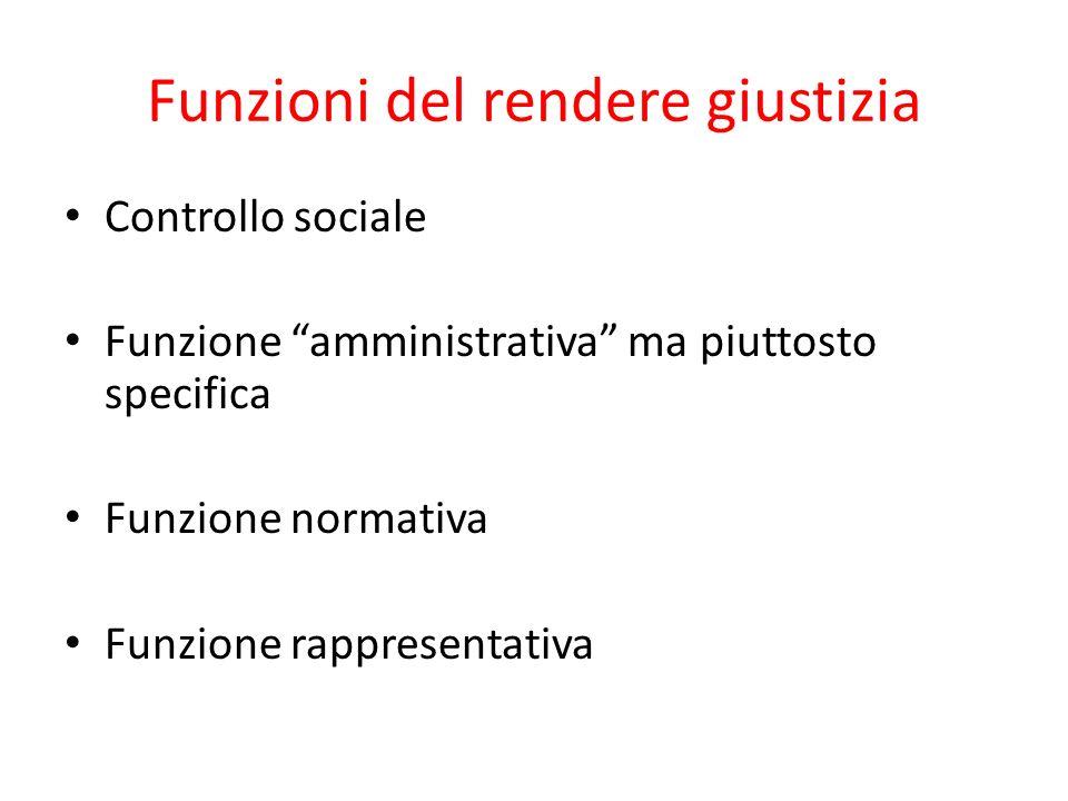 Funzioni del rendere giustizia Controllo sociale Funzione amministrativa ma piuttosto specifica Funzione normativa Funzione rappresentativa