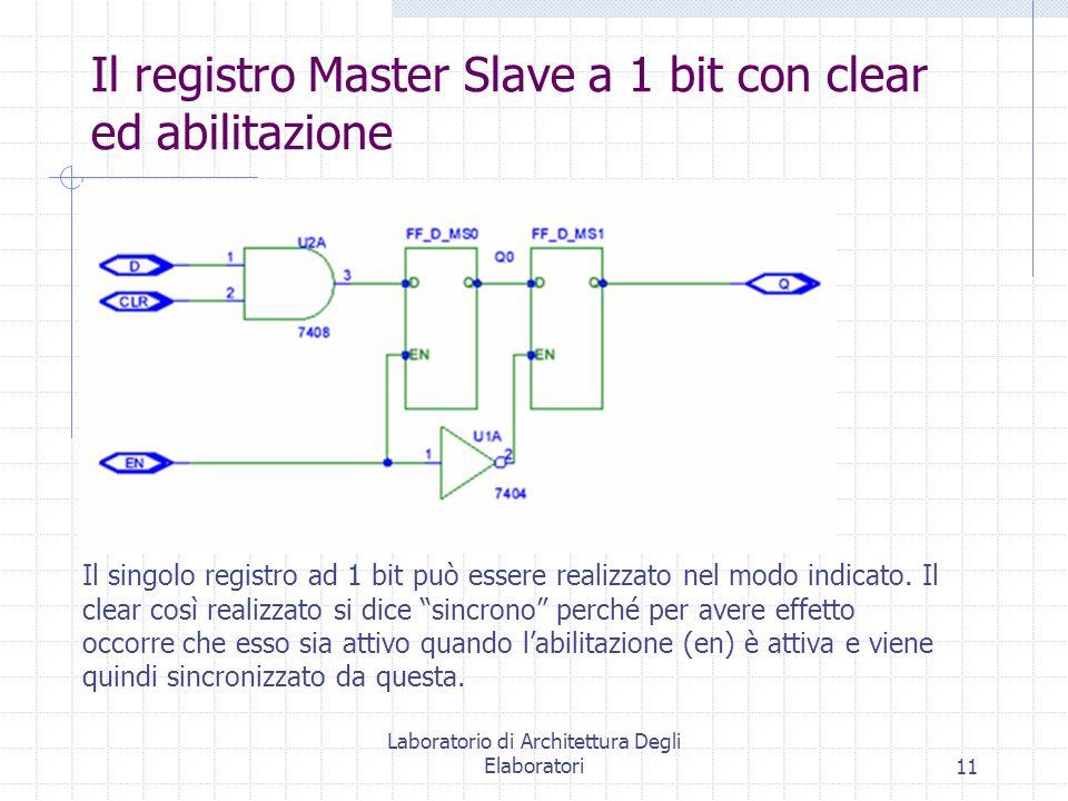 Laboratorio di Architettura Degli Elaboratori11 Il registro Master Slave a 1 bit con clear ed abilitazione Il singolo registro ad 1 bit può essere realizzato nel modo indicato.