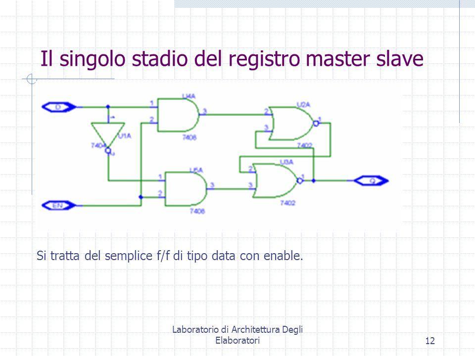 Laboratorio di Architettura Degli Elaboratori12 Il singolo stadio del registro master slave Si tratta del semplice f/f di tipo data con enable.