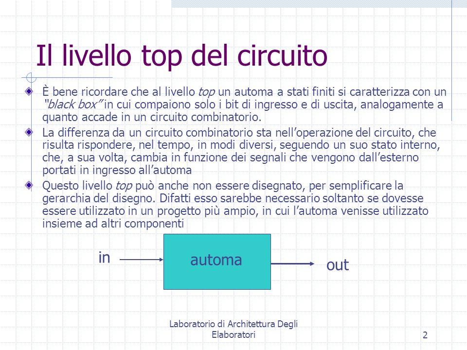Laboratorio di Architettura Degli Elaboratori2 Il livello top del circuito È bene ricordare che al livello top un automa a stati finiti si caratterizza con un black box in cui compaiono solo i bit di ingresso e di uscita, analogamente a quanto accade in un circuito combinatorio.