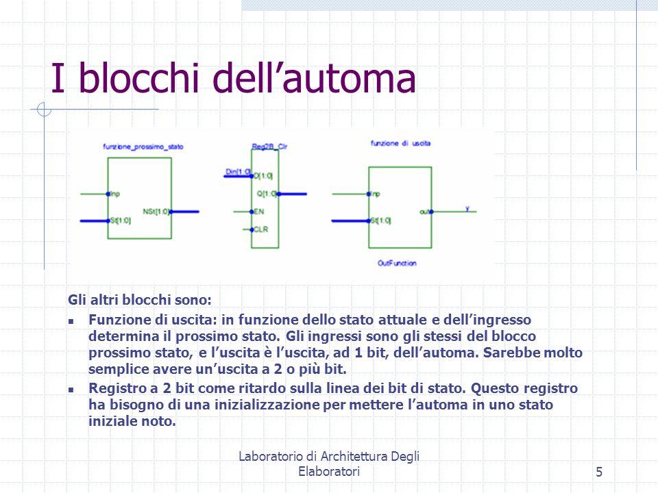 Laboratorio di Architettura Degli Elaboratori5 I blocchi dell'automa Gli altri blocchi sono: Funzione di uscita: in funzione dello stato attuale e dell'ingresso determina il prossimo stato.