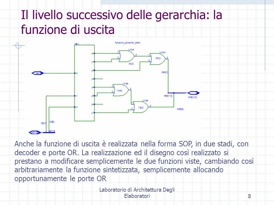 Laboratorio di Architettura Degli Elaboratori8 Il livello successivo delle gerarchia: la funzione di uscita Anche la funzione di uscita è realizzata nella forma SOP, in due stadi, con decoder e porte OR.