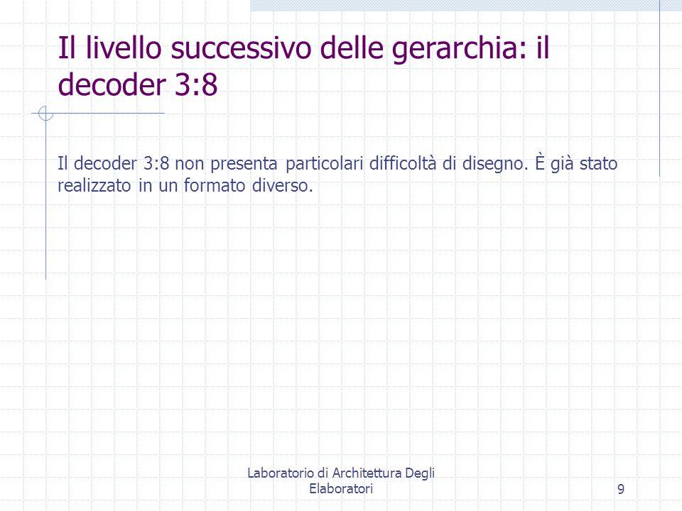 Laboratorio di Architettura Degli Elaboratori9 Il livello successivo delle gerarchia: il decoder 3:8 Il decoder 3:8 non presenta particolari difficoltà di disegno.
