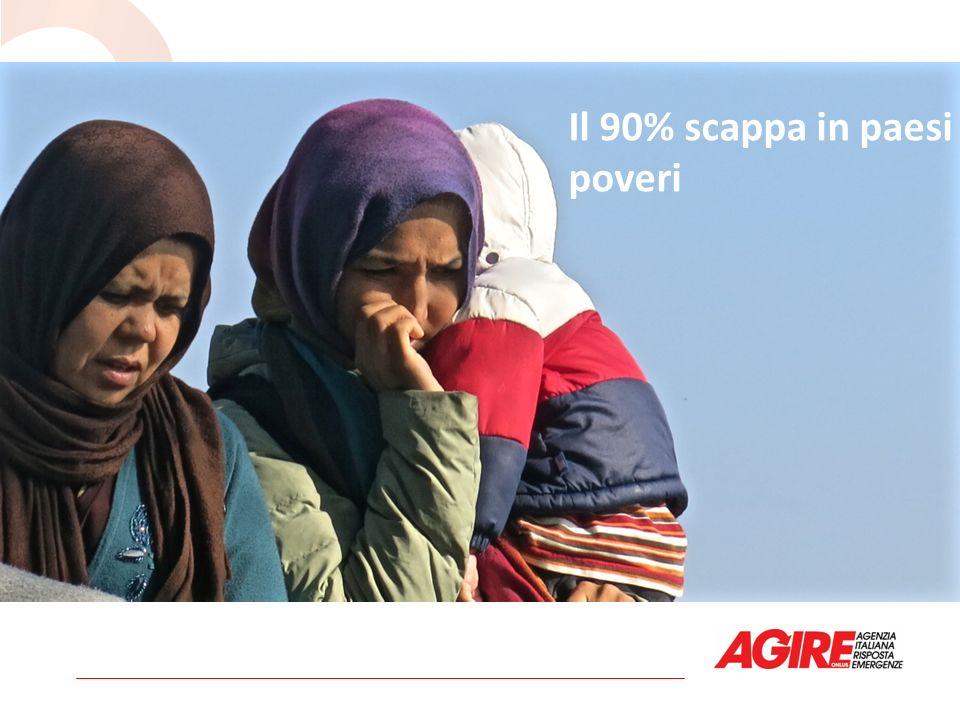 Il 90% scappa in paesi poveri