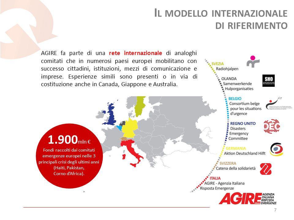 7 1.900 mln € Fondi raccolti dai comitati emergenze europei nelle 3 principali crisi degli ultimi anni (Haiti, Pakistan, Corno d'Africa).