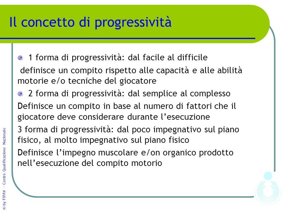 © by FIPAV - Centro Qualificazione Nazionale Il concetto di progressività 1 forma di progressività: dal facile al difficile definisce un compito rispe