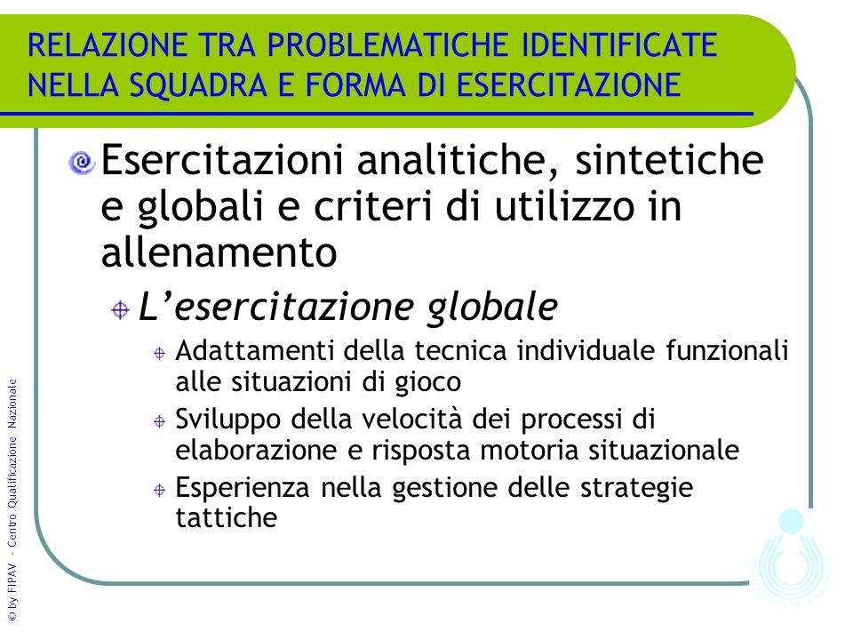 © by FIPAV - Centro Qualificazione Nazionale RELAZIONE TRA PROBLEMATICHE IDENTIFICATE NELLA SQUADRA E FORMA DI ESERCITAZIONE Esercitazioni analitiche,