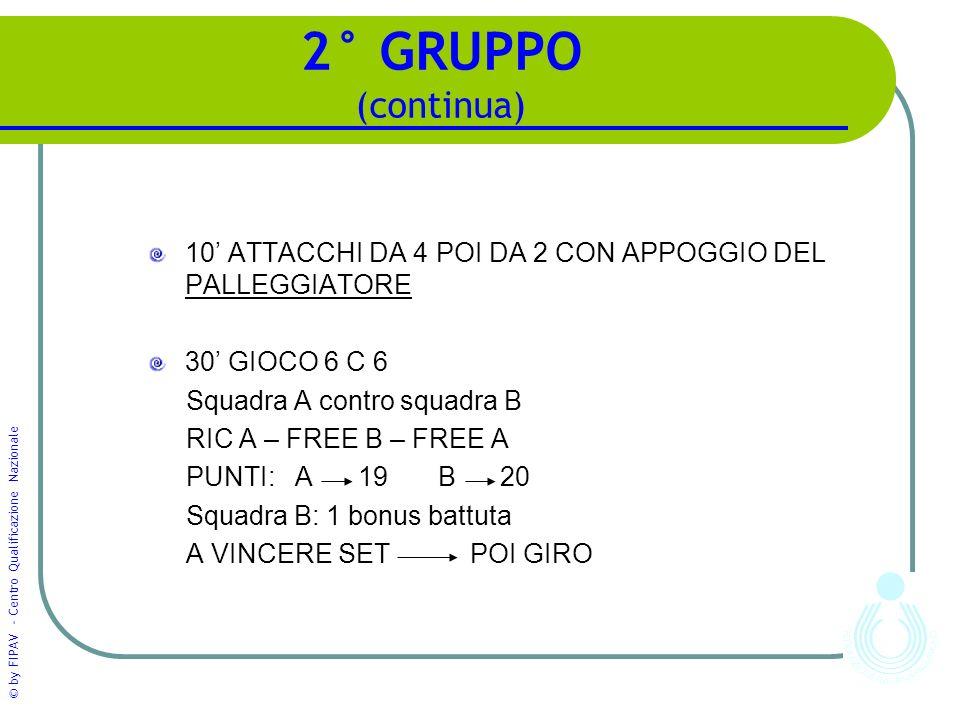 © by FIPAV - Centro Qualificazione Nazionale 2° GRUPPO (continua) 10' ATTACCHI DA 4 POI DA 2 CON APPOGGIO DEL PALLEGGIATORE 30' GIOCO 6 C 6 Squadra A