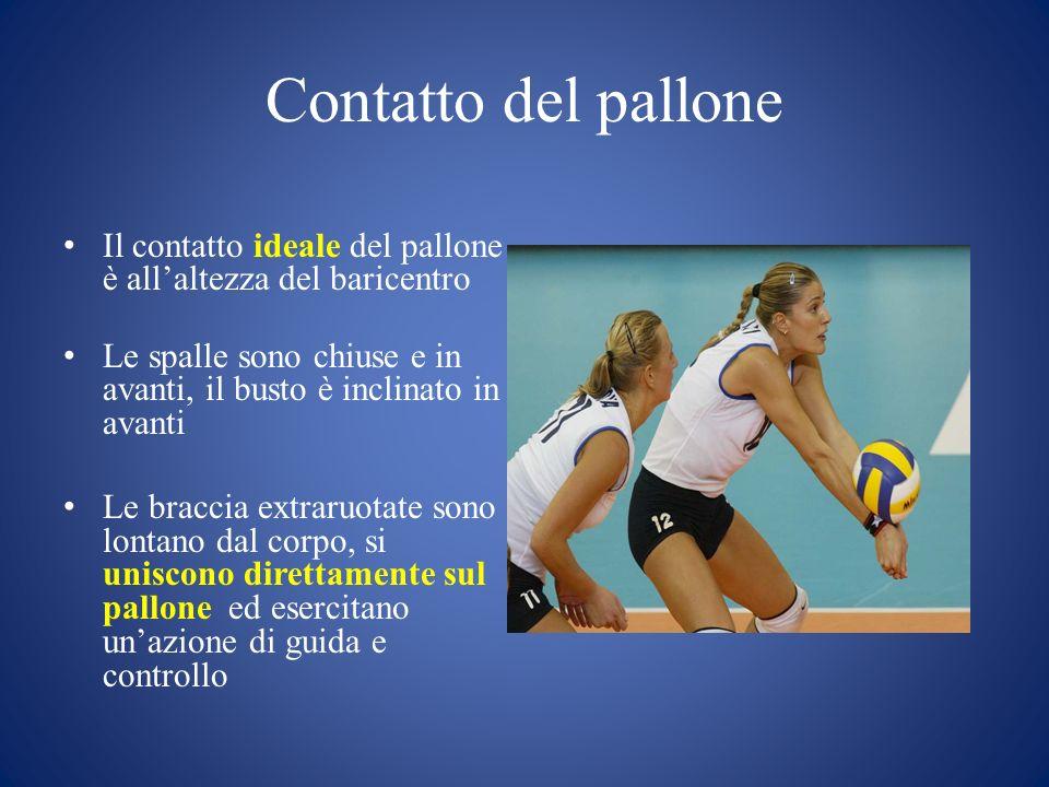 Contatto del pallone Il contatto ideale del pallone è all'altezza del baricentro Le spalle sono chiuse e in avanti, il busto è inclinato in avanti Le braccia extraruotate sono lontano dal corpo, si uniscono direttamente sul pallone ed esercitano un'azione di guida e controllo