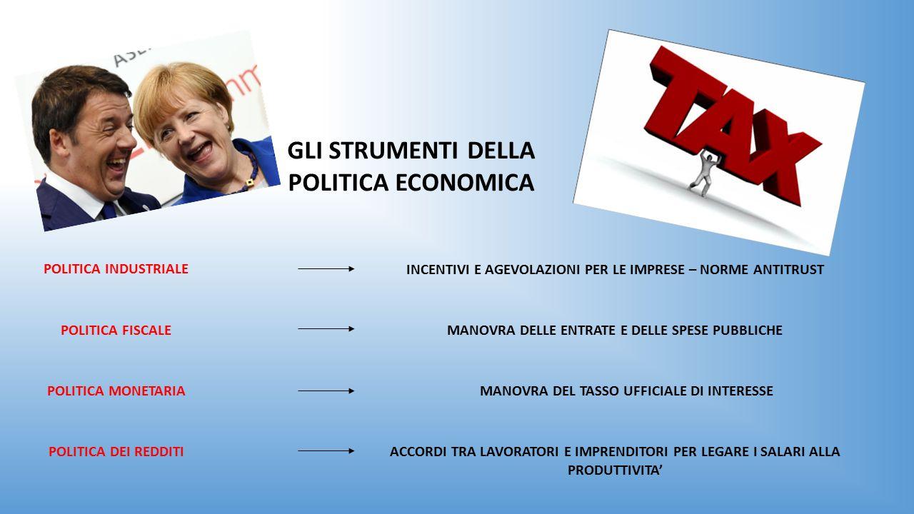 GLI STRUMENTI DELLA POLITICA ECONOMICA POLITICA INDUSTRIALE INCENTIVI E AGEVOLAZIONI PER LE IMPRESE – NORME ANTITRUST POLITICA FISCALEMANOVRA DELLE ENTRATE E DELLE SPESE PUBBLICHE POLITICA MONETARIA POLITICA DEI REDDITIACCORDI TRA LAVORATORI E IMPRENDITORI PER LEGARE I SALARI ALLA PRODUTTIVITA' MANOVRA DEL TASSO UFFICIALE DI INTERESSE